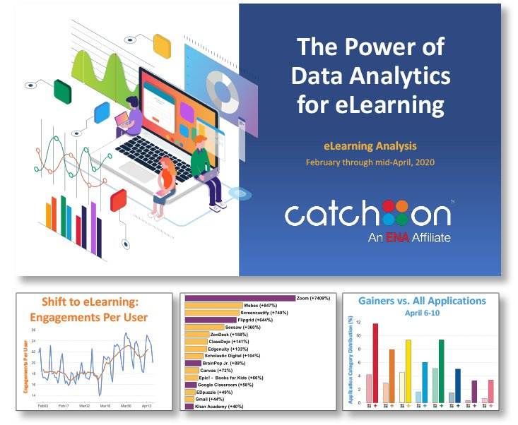 New Report from CatchOn Reveals Usage of Online Tools During COVID-19